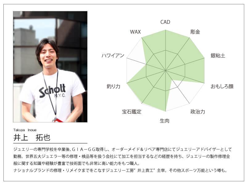 井上拓也 ジュエリーの専門学校を卒業後、GIA-GG取得し、オーダーメイド&リペア専門店にてジュエリーアドバイザーとして勤務。