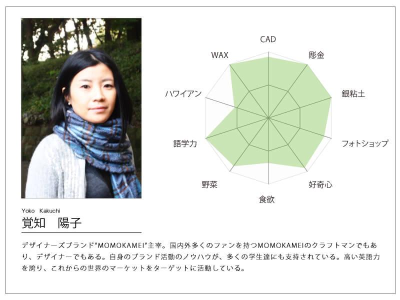 覚知陽子 デザイナーズブランドMOMOKAMEI主宰。国内外多くのファンを持つドMOMOKAMEIのクラフトマンでアリデザイナー。