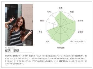桜沢亜紀 プアアリのメインデザイナーとして、多くのブライダルジュエリーデザインを手掛けている。