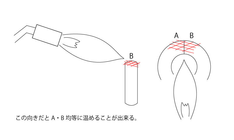この向きだとA・B均等に温めることが出来る。