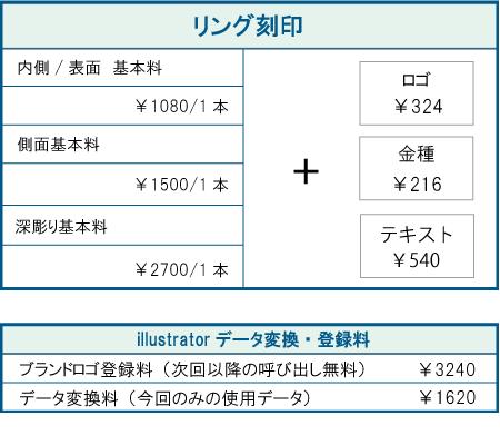 リング刻印 Illustratorデータ変換・登録料