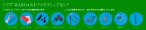 LOST WAX(ロストワックス)ってなに? WAX(ワックス)にもいろんな種類があります。こんな道具を使って、WAXを削ったり成形したりします。