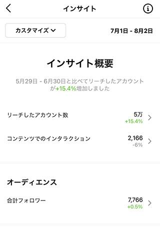 【ジュエリー販売】インスタ活用術をSNS担当者が伝授!